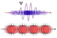 fisica_onda_particella-1