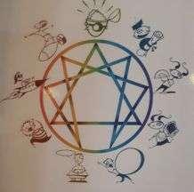 Maurizio Cusani, 30-31/3: Eneagramma. Scopri il tuo animale simbolo